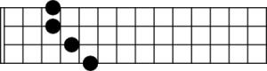 C majeur akkoord zonder open snaren